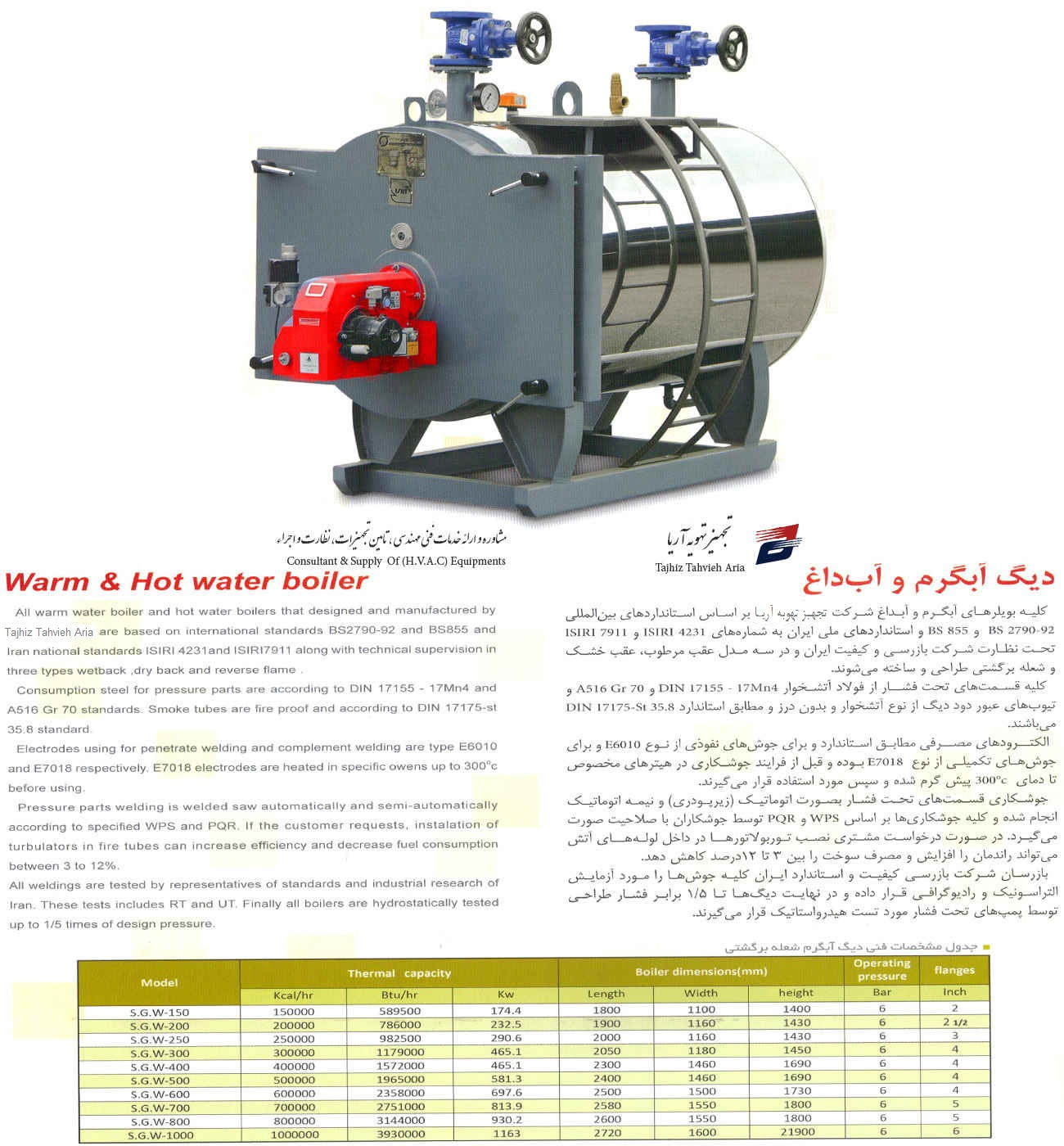 1 warm and hot water boiler